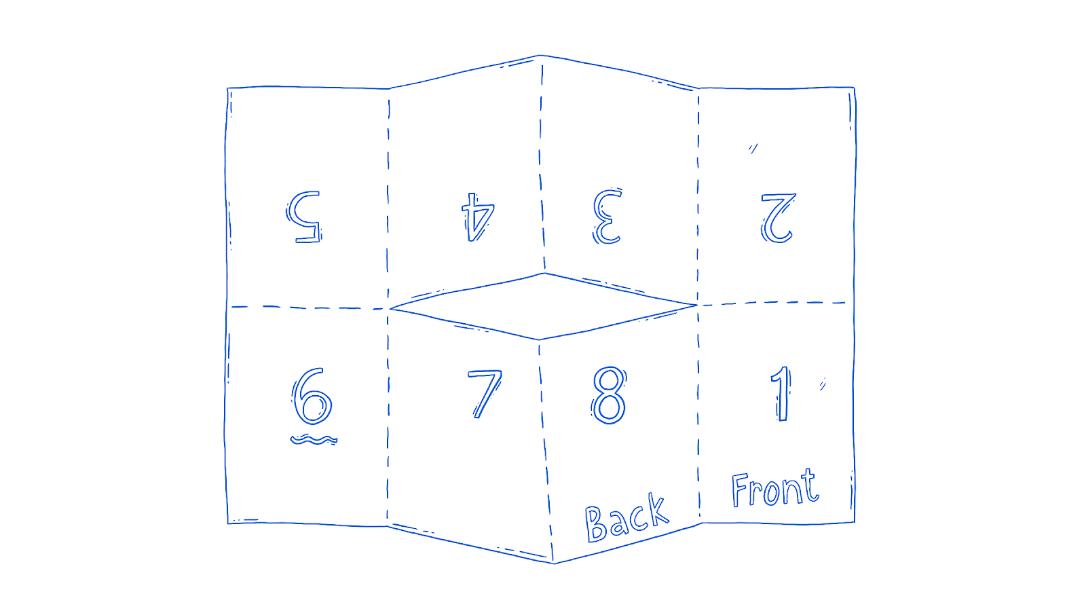 Zine formatting example - 1 page, folded
