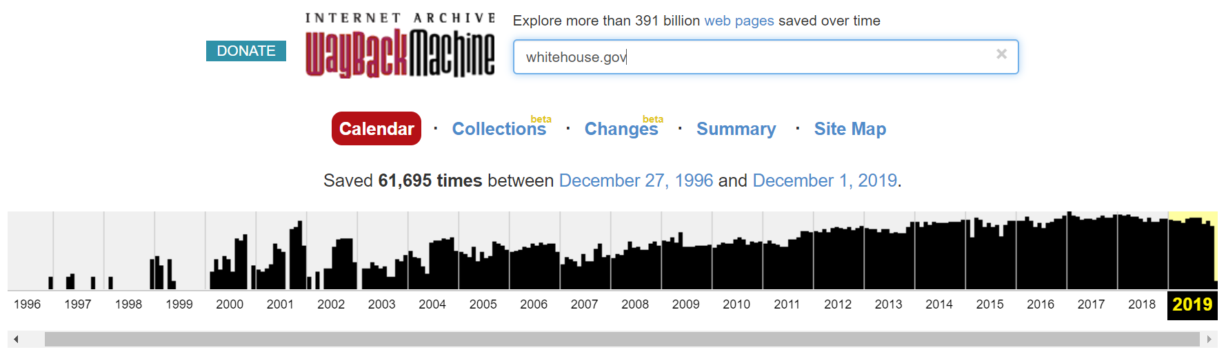 Wayback Machine search for whitehouse.gov