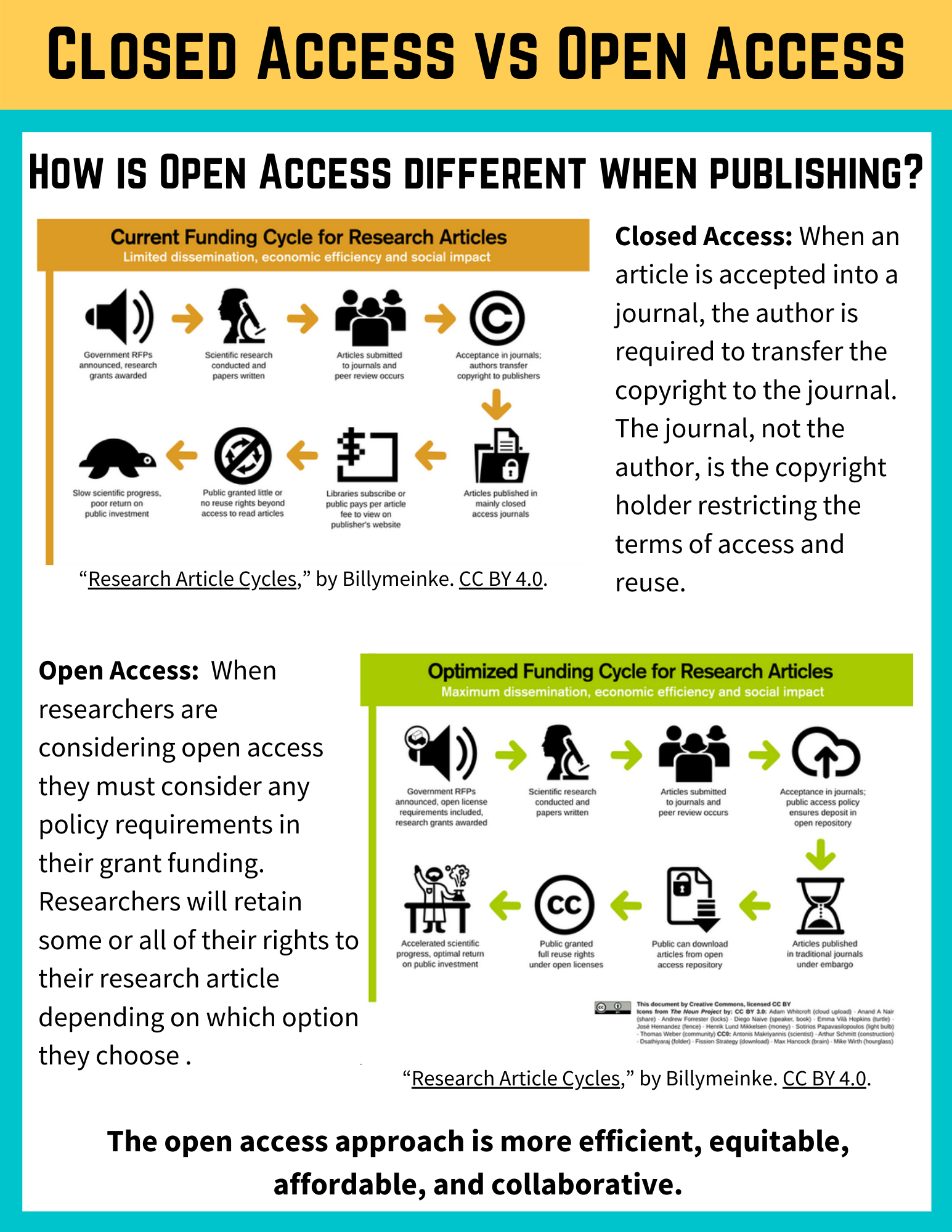 Open Access and OER page 4