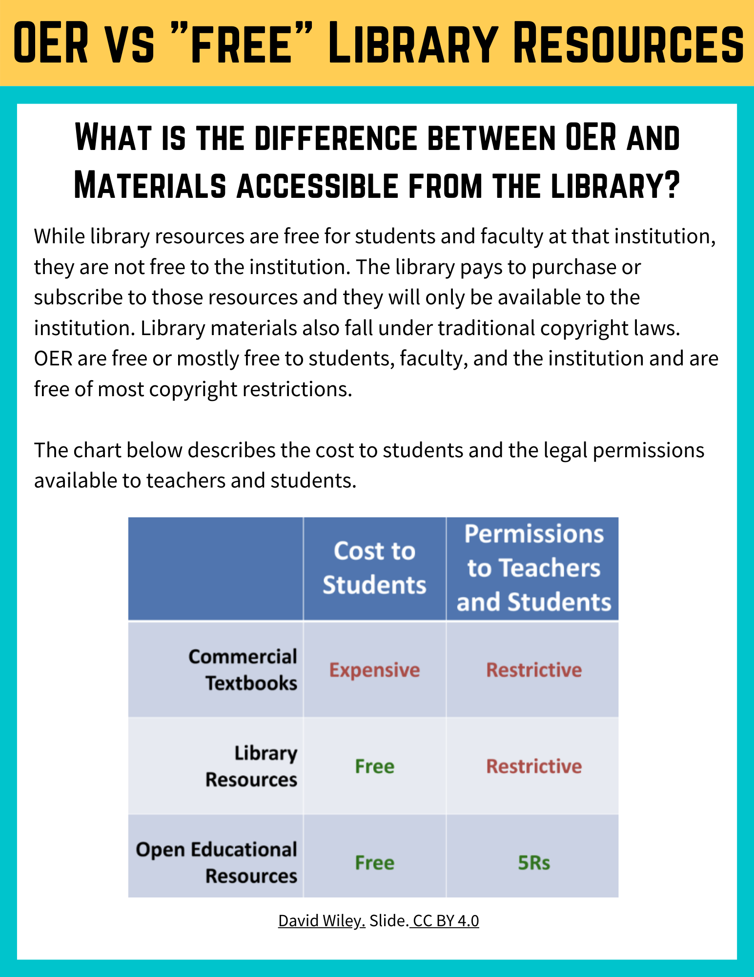 Open Access and OER page 7