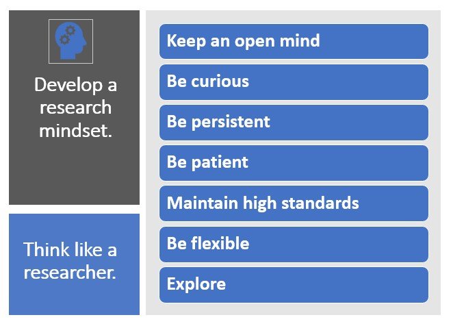 Think like a researcher: Keep an open mind, be curious, be persistent, patient, maintain high standards, be flexible, and explore