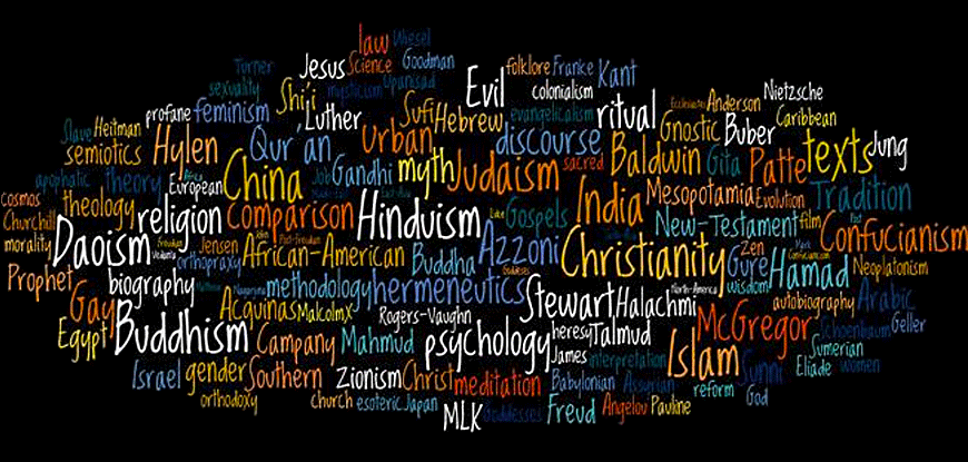 Word Cloud of Various World Religions