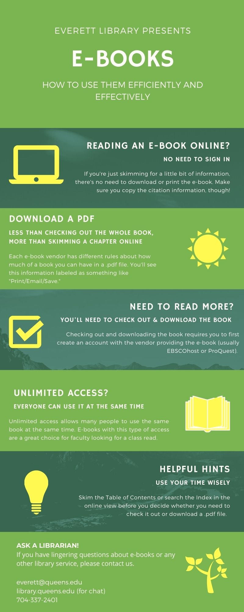 How to use e-books efficiently and effectively