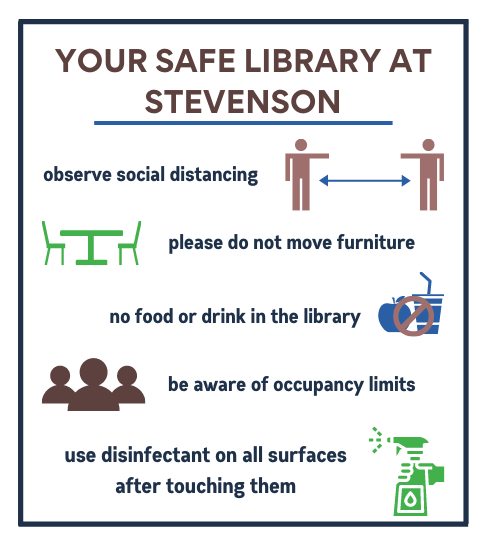 Safe library