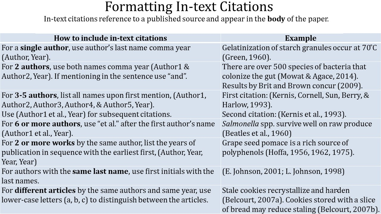 in_text_citation_table