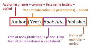 ASA diagram of book citation