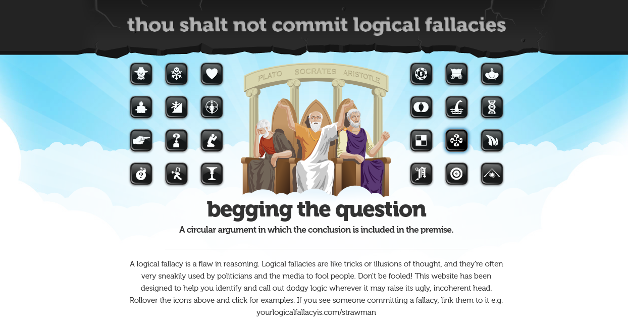 Thou Shalt not commit logical fallacies website