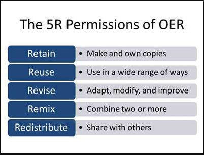5R permissions of OER