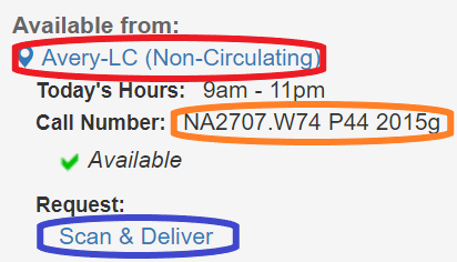 Avery LC collection in CLIO record circled in red, call number circled in orange, Scan & Deliver link circled in purple
