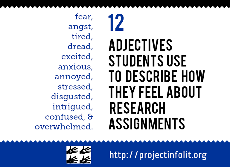 12 words used to describe research assignments