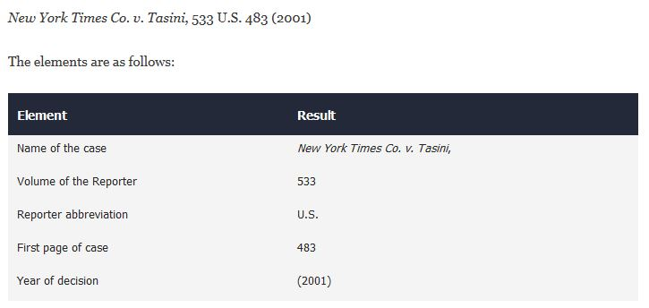 Example: New York Times Co. v. Tasini, 533 U.S. 483 (2001). The elements are as follows. The name of the case is New York Times Co. V. Taisini. The volume of the reporter is 533. The Reporter abbreviation is U.S. The first page of the case is 483.The year of decision is 2001.