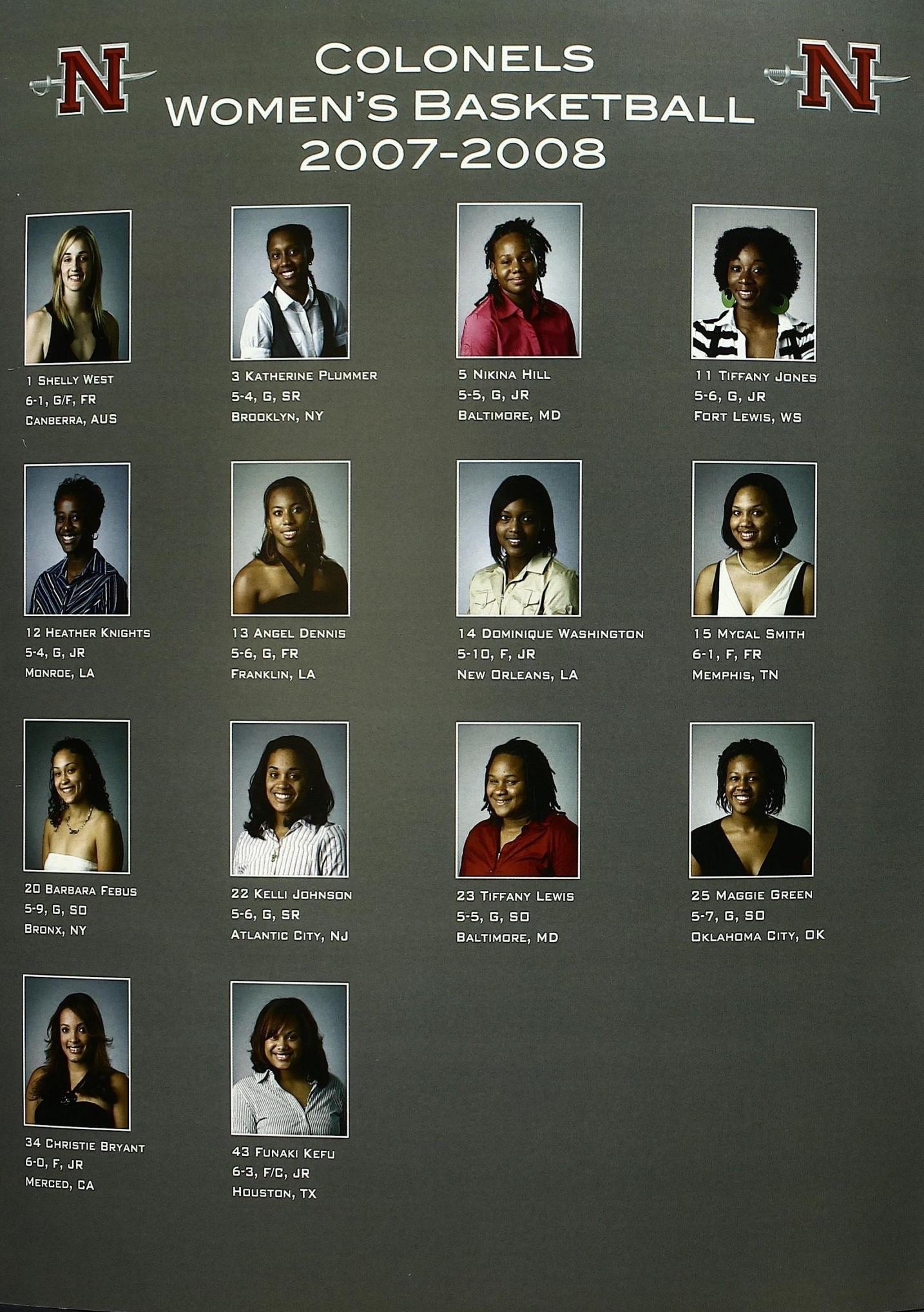 2007-2008 Team Roster