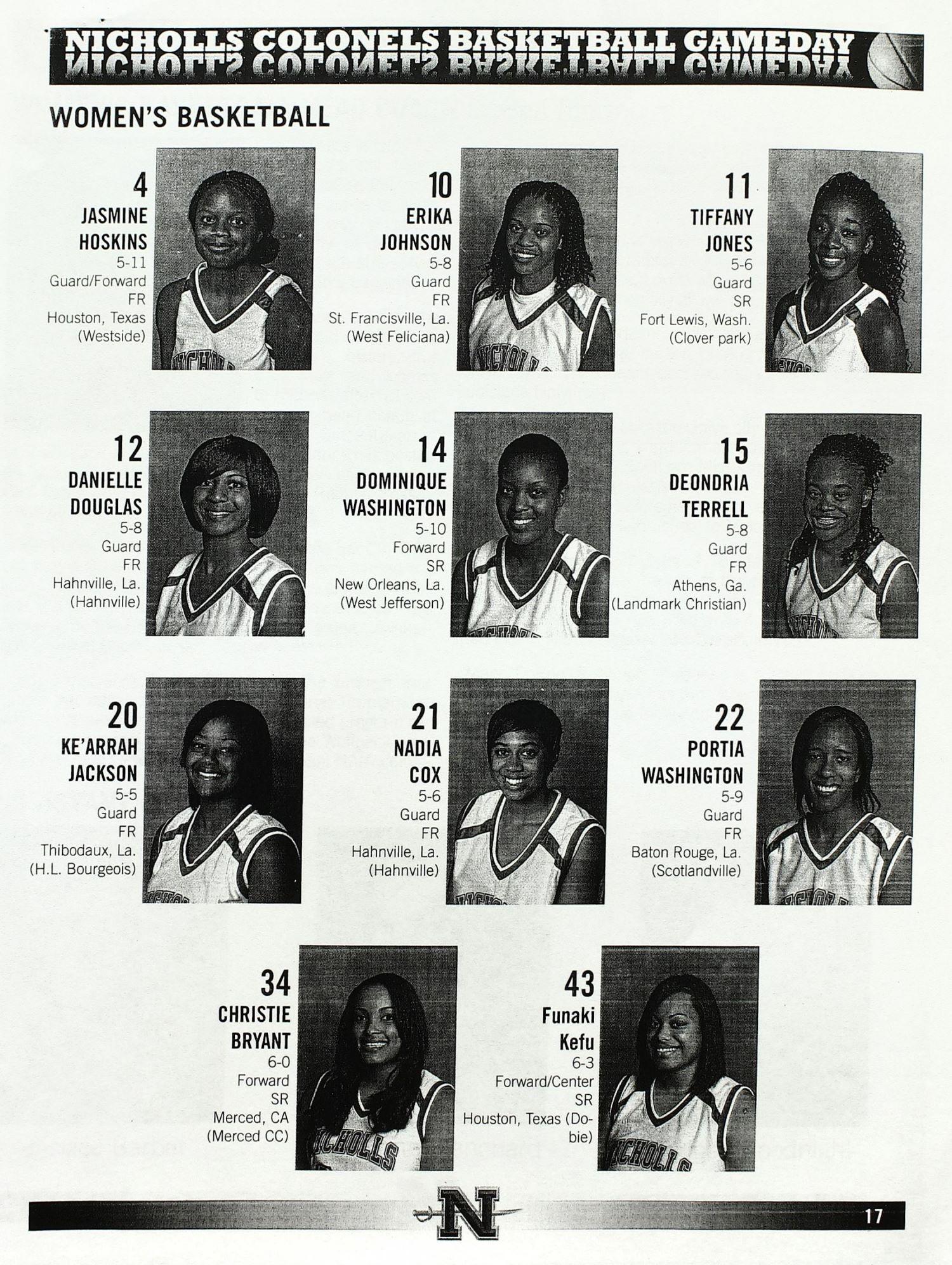 2008-2009 Team Roster