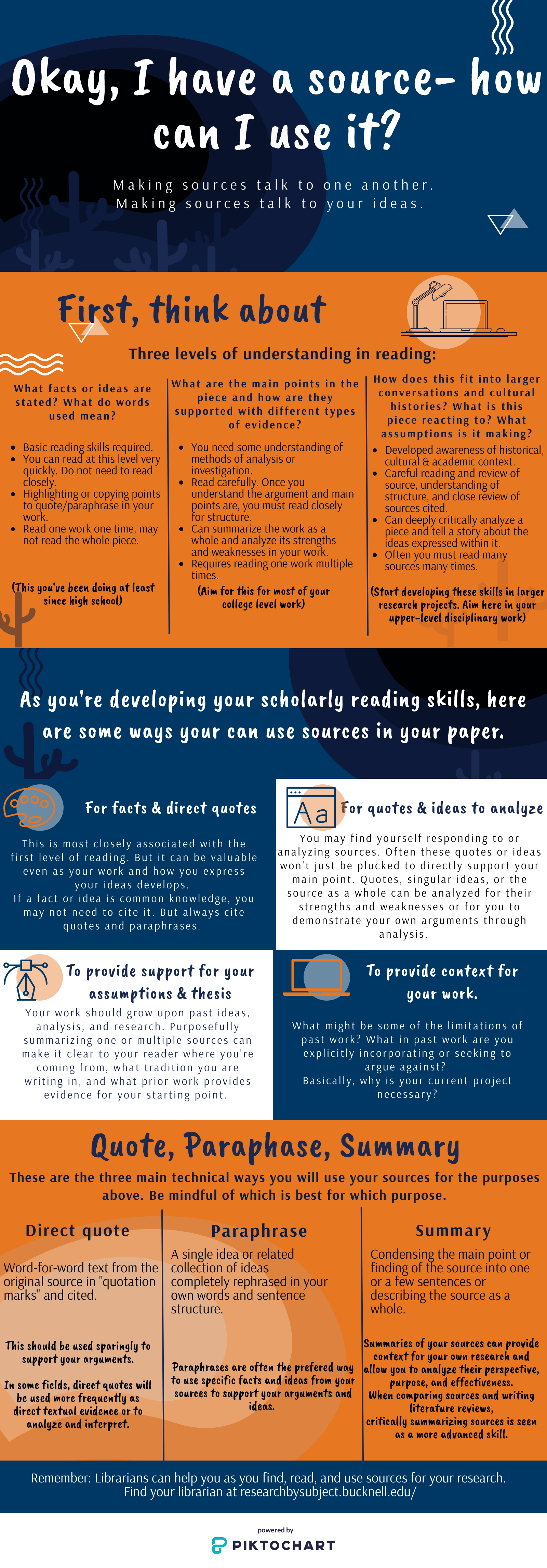 Large Infographic: Full text linked below
