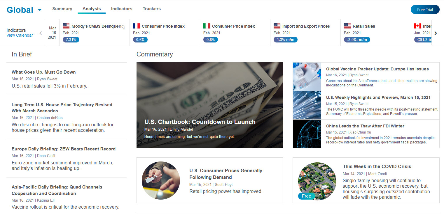 Economic View Home Page