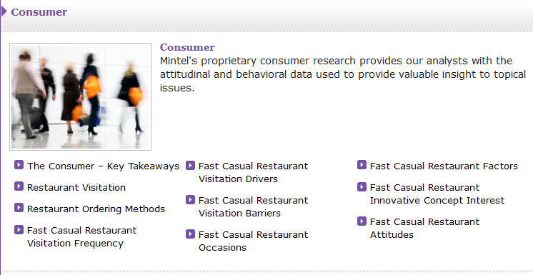 Mintel Listing of contents for Consumers