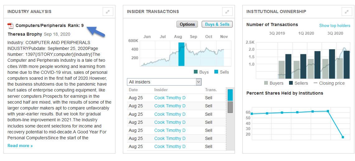 ValueLine Industry Analysis Module