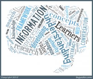 information literacy word cloud