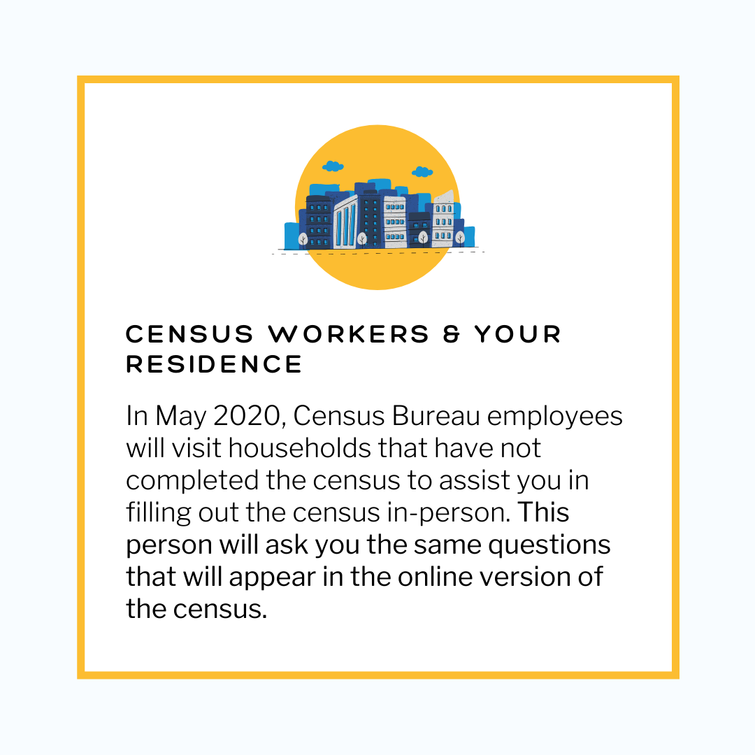 Census workers and your residence. In May 2020, Census Bureau employees will visit households that have not completed the census to assist you in filling out the census in-person. This person will ask you the same questions that will appear in the online version of the census.