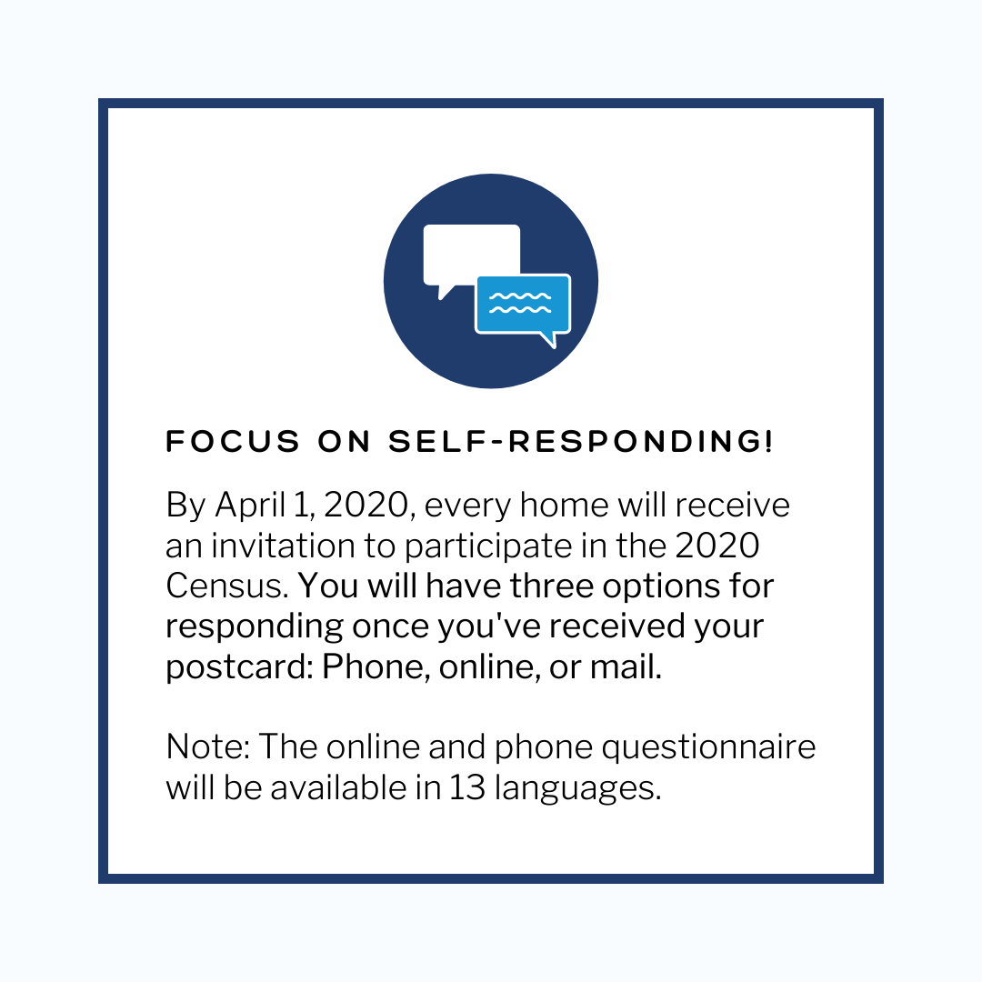 Focus on Self-responding! By April 1, 2020, every home will receive an invitation to participate in the 2020 Census. You will have three options for responding once you've received your postcard: Phone, online, or mail. Note: The online and phone questionnaire will be available in 13 lanuages.