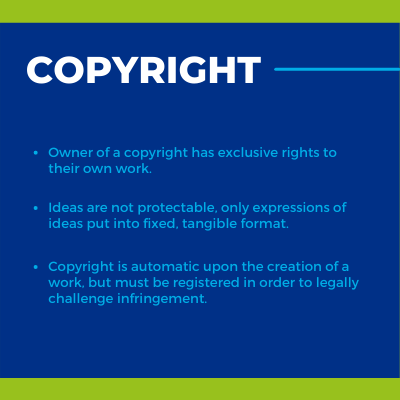 Copyright overview