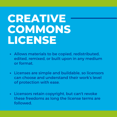 Creative Commons License overview