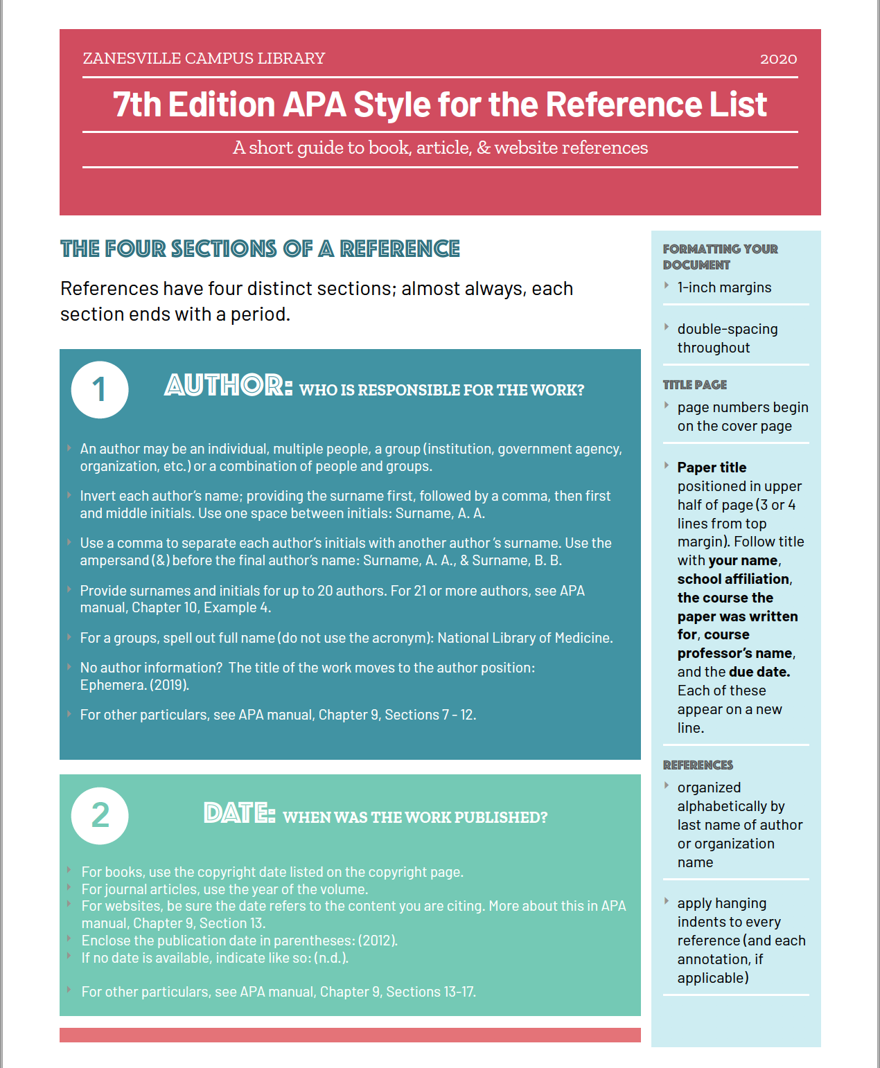 Color-coded APA guide for books, articles, websites.