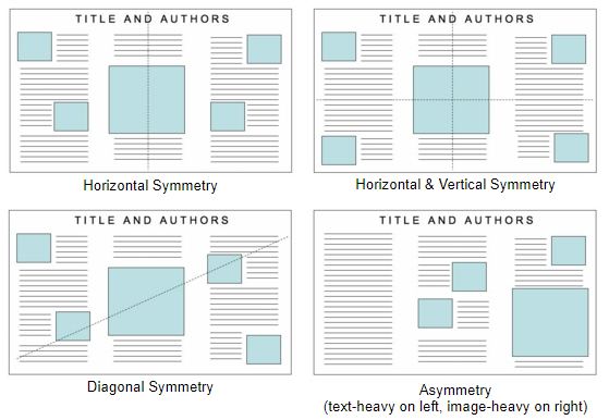 examples of poster alignment showing horizontal symmetry; horizontal and vertical symmetry; diagonal symmetry; and asymmetry (text-heavy on one side, image heavy on the other)