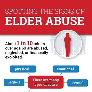 Elder Abuse Spot the Signs Infographic