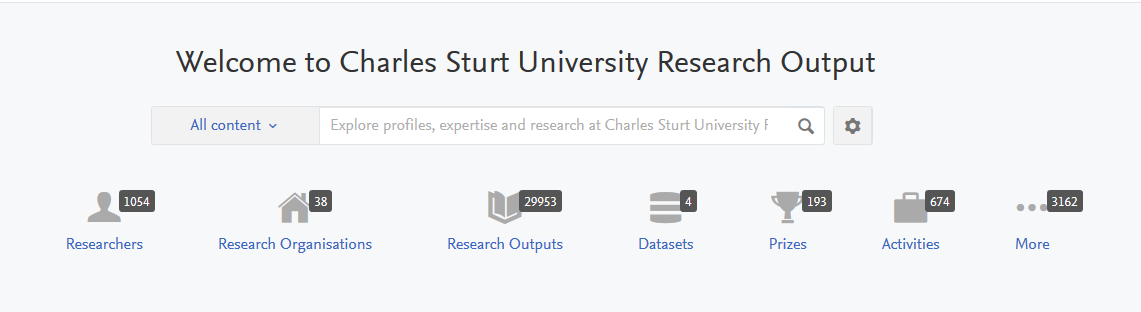 Welcome to Charles Sturt University Research Output - Profile search