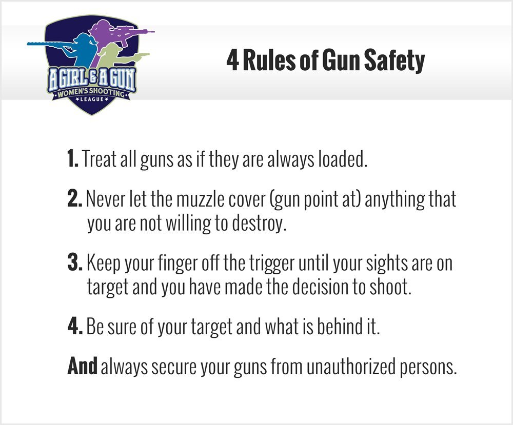 image showing the four major rules of gun safety