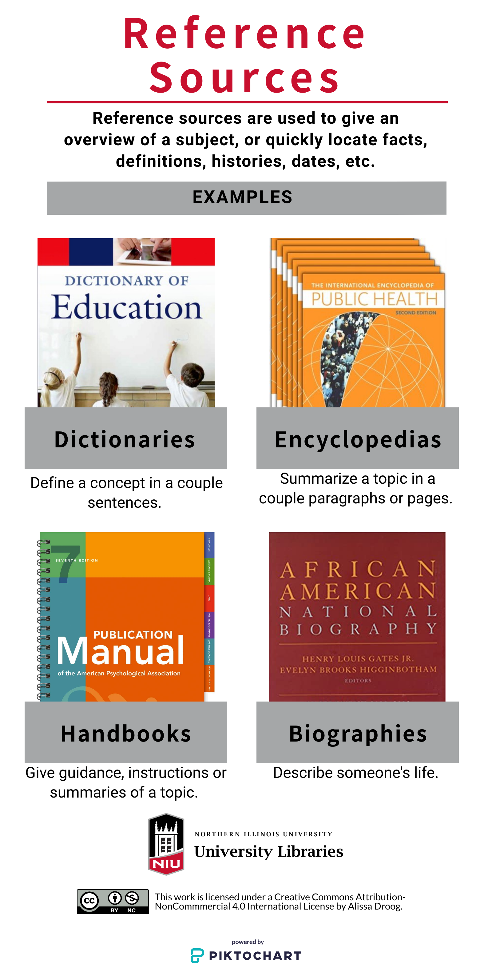 Reference sources are used to give an overview of a subject, quickly locate facts, definitiona, histories, dates. etc. Examples include: dictionaries, encyclopedias, handbooks and biographies.