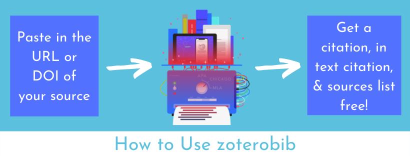 Generate Citations Free with zoterobib!