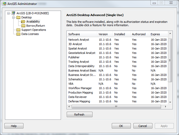Under the file hierarchy of ArcGIS > Desktop > Availability, the individual software components show an expiration date.