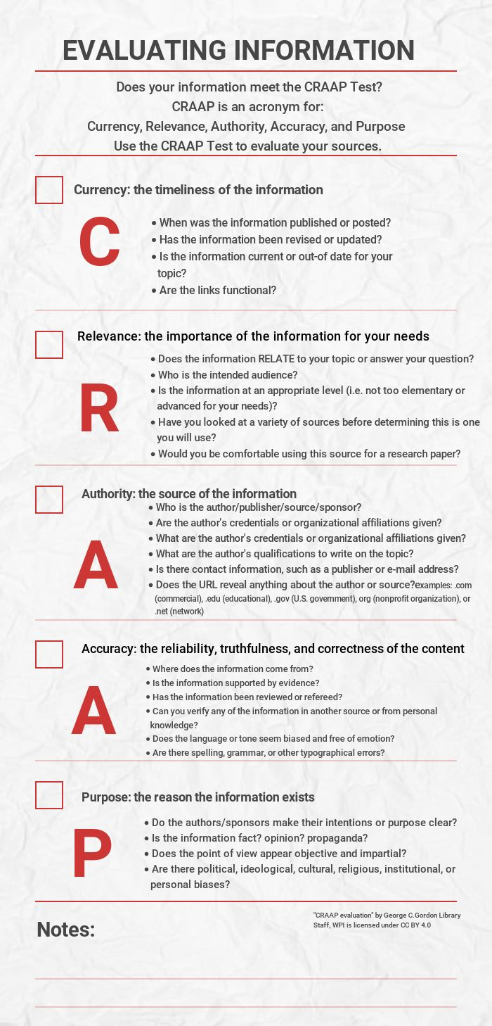 CRAAP Test: Acronym for evaluating Currency, Relevance, Authority, Accuracy, and Purpose