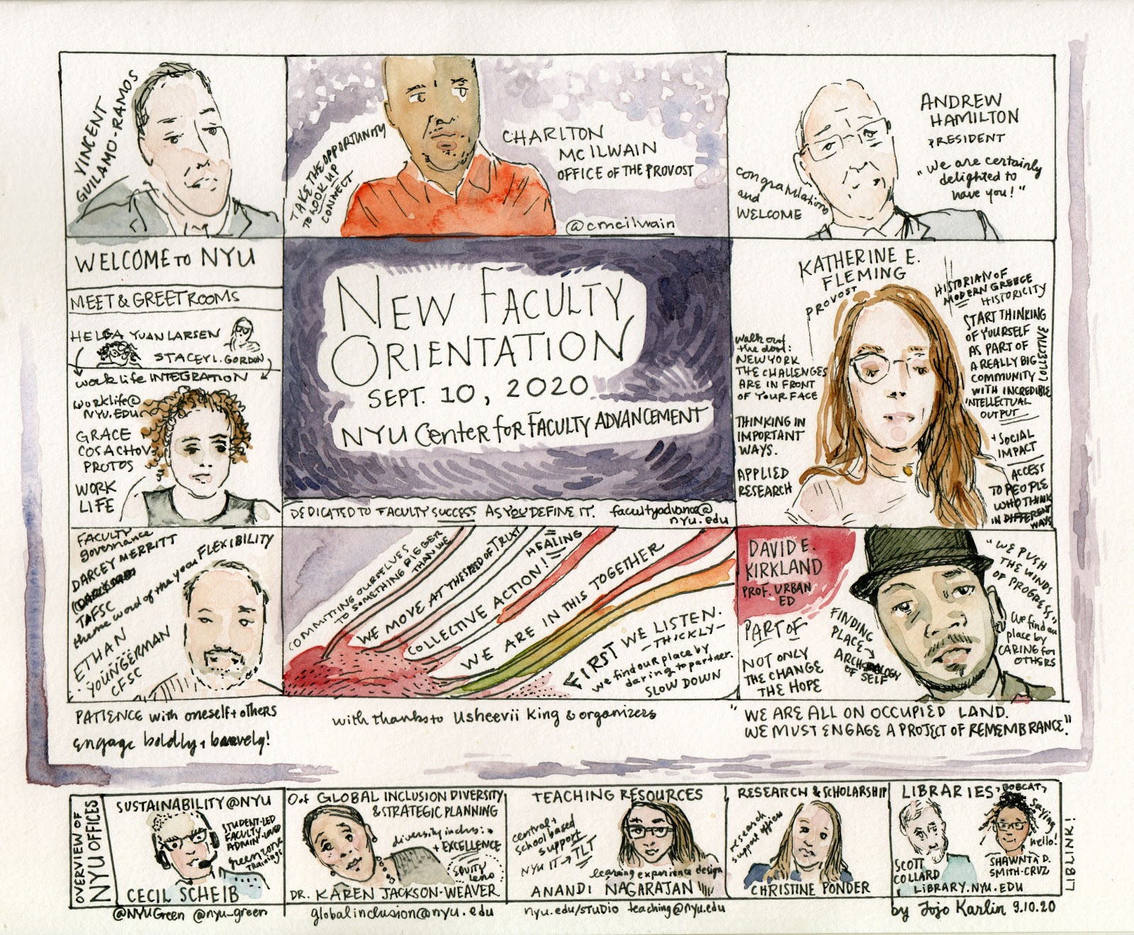 "Three by three grid with faces sketched in each block; the middle block notes: ""new faculty orientation, September 10, 2020, NYU Center for Faculty Advancement"