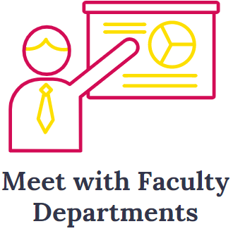 CALM Strategy:Meet with Faculty Departments