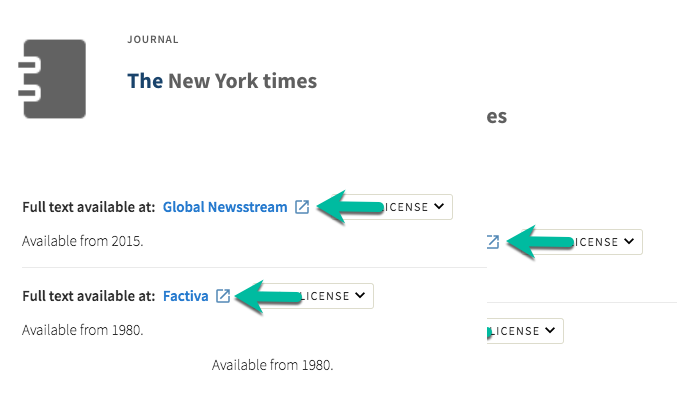List of databases that provides access to New York Times.