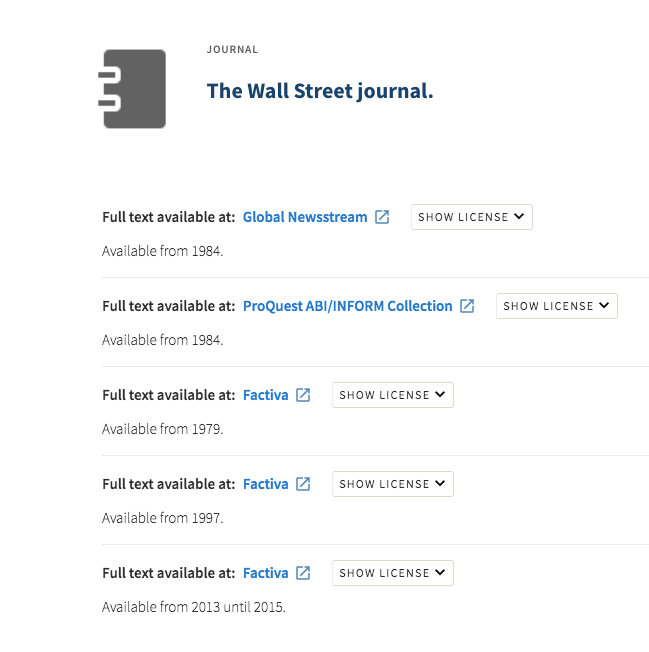 A list of databases that has Wall Street Journal.