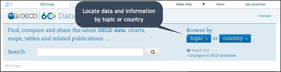 OECD data page indicating ability to search their datasets by topic or country