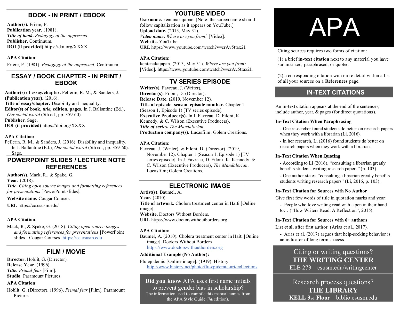 Image of APA tri-fold handout used for helping you craft commonly cited sources