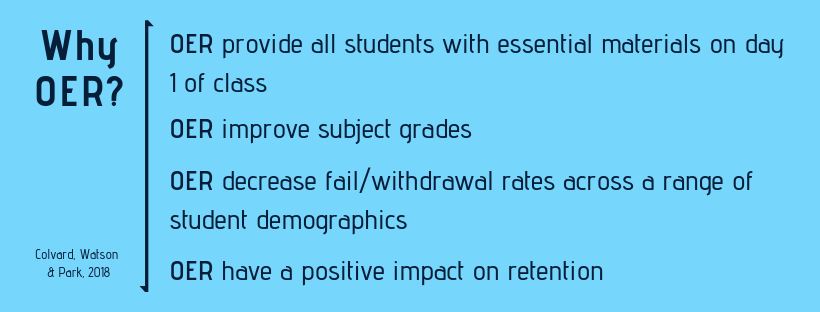Image. OERs improve retention, subject grades, and provide students with essential materials on day one of class.