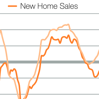 screenshot detail of sale chart