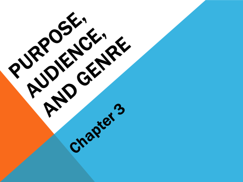 Purpose, Audience, and Genre Slide Show