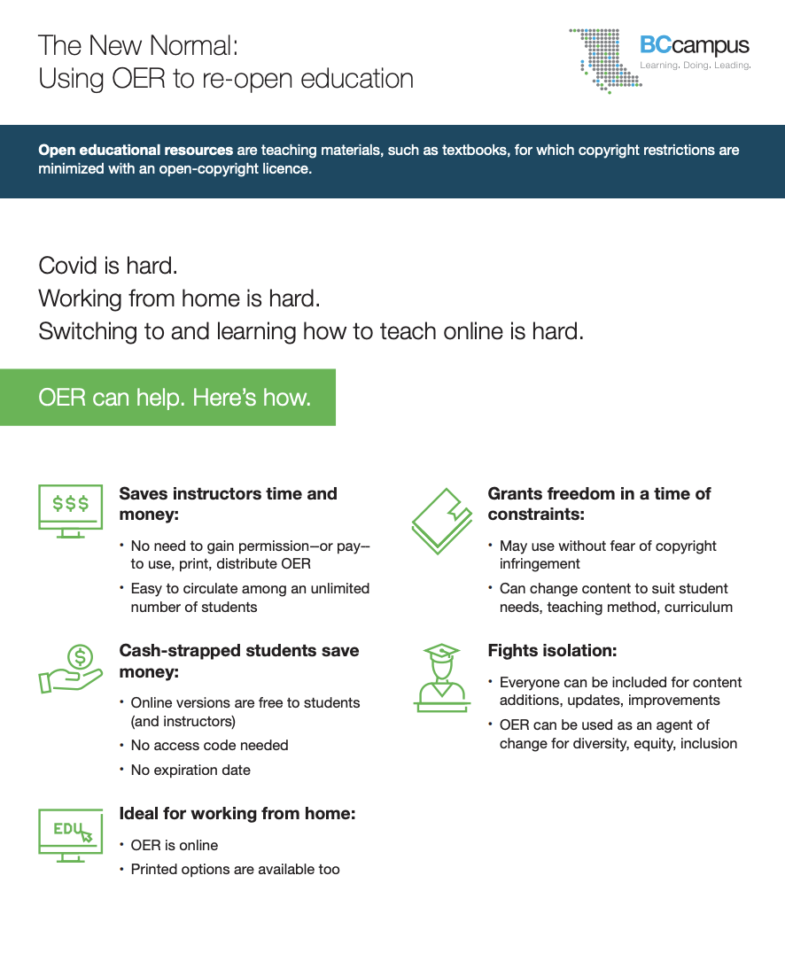 Infographic on benefits of OER in the COVID-19 pandemic. Plain text version follows
