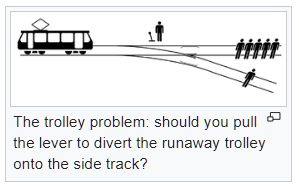 "drawing of the ""the trolley problem"""