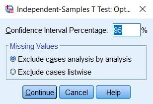 The Independent Samples T Test Options window allows you to modify the confidence interval percentage and choose between listwise or 'analysis by analysis' (pairwise) missing data handling.