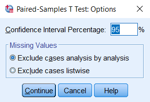 SPSS Paired-Samples T Test: Options window.