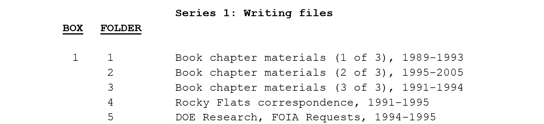 """Page of finding aid, reading """"Series 1: Writing files""""; """"Box 1, Folder 1: Book chapter materials (1 of 3)""""; """"Box 1, Folder 2: Book chapter materials (2 of 3)""""; """"Box 1, Folder 3: Book chapter materials (3 of 3)""""; Box 1, Folder 4: Rocky Flats correspondence, 1991-1995"""" ; """"Box 1, Folder 5: DOE Research, FOIA Requests, 1994-1995"""""""