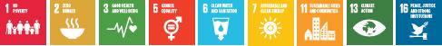 FAO and SDG